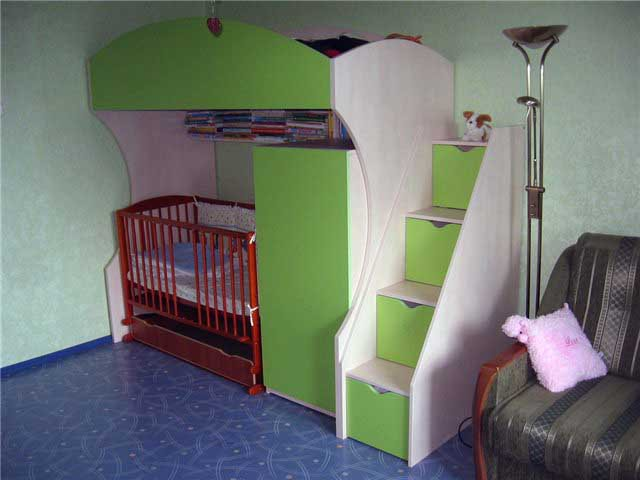 Где купить детскую мебель в Челябинске? Магазины детской мебели в Челябинске